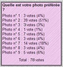 votes concours ok.jpg