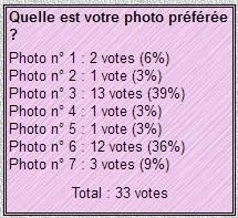 résultat concours photos.jpg