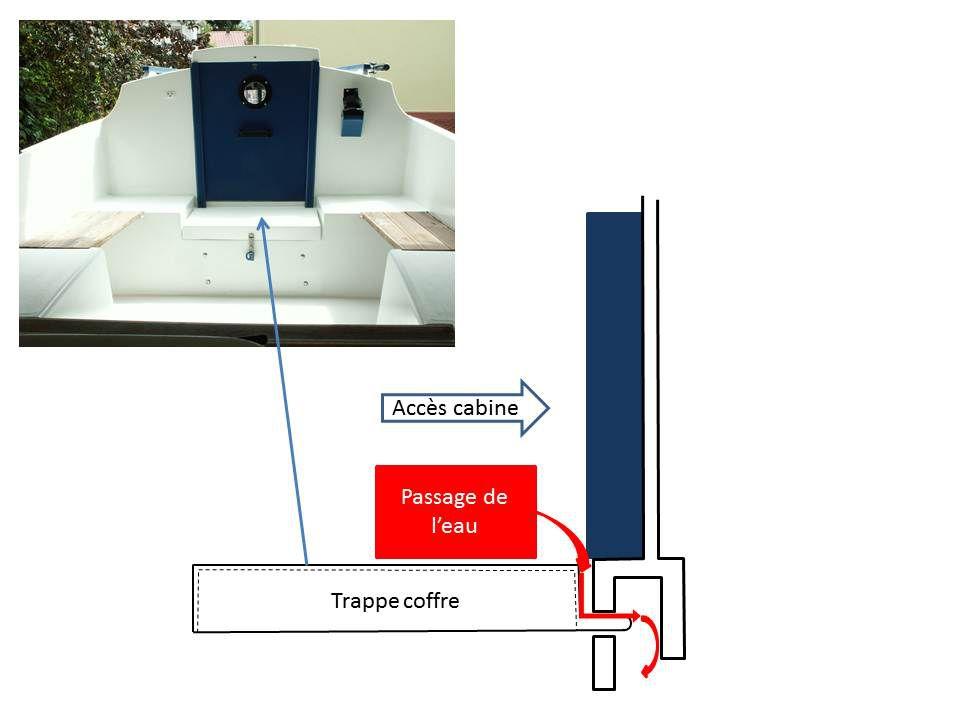 infiltration eau de pluie seconde jeunesse pour un cabochard de 1977. Black Bedroom Furniture Sets. Home Design Ideas