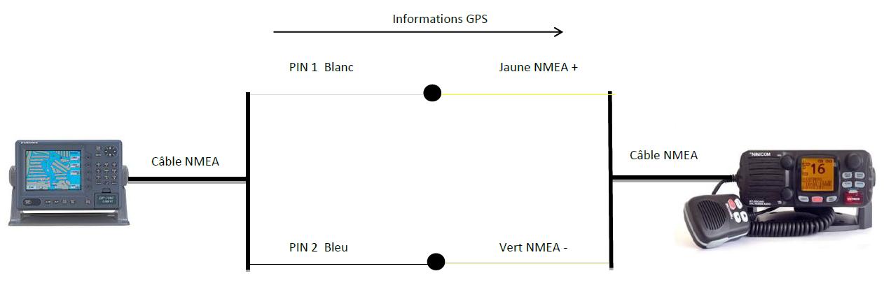 https://static.blog4ever.com/2012/03/678268/Branchement-Furuno-B-gps-vhf.PNG