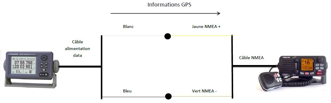 https://static.blog4ever.com/2012/03/678268/Branchement-Furuno-C-gps-vhf.PNG