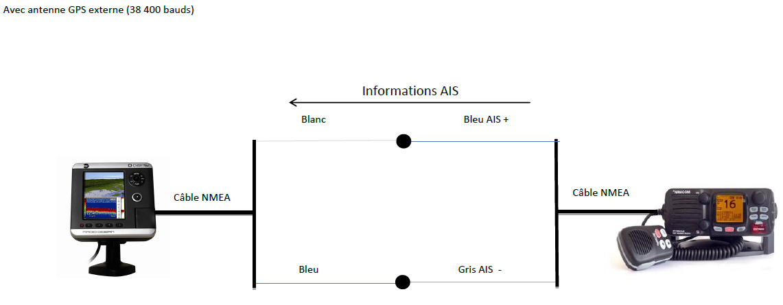 https://static.blog4ever.com/2012/03/678268/Branchement-Furuno-RADIO-OCEAN--B-gps-vhf.PNG