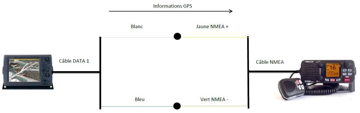 https://static.blog4ever.com/2012/03/678268/Branchement-Furuno-gps-vhf.PNG