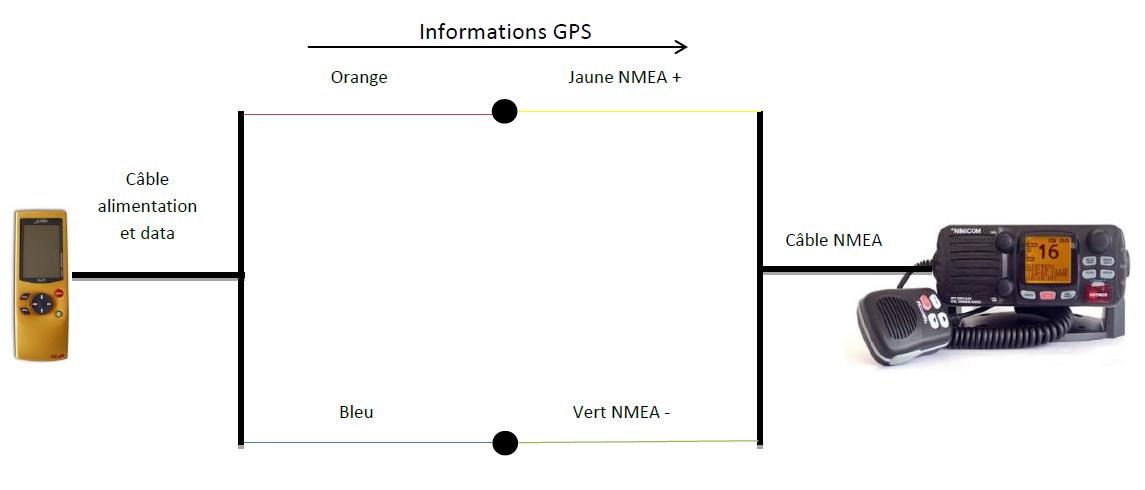 https://static.blog4ever.com/2012/03/678268/Branchement-Magellan-C-gps-vhf.PNG