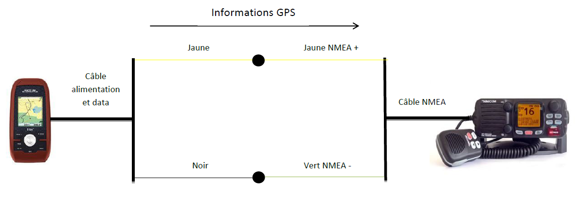 https://static.blog4ever.com/2012/03/678268/Branchement-Magellan-E-gps-vhf.PNG
