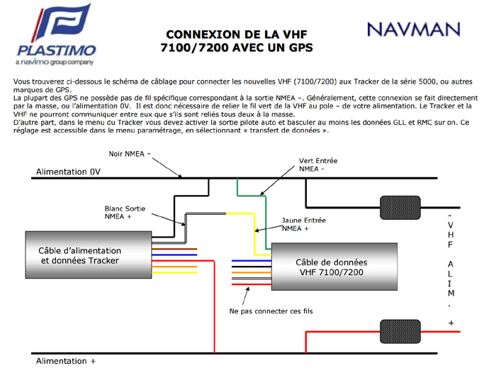 https://static.blog4ever.com/2012/03/678268/Branchement-Navman-vhf-gps.PNG