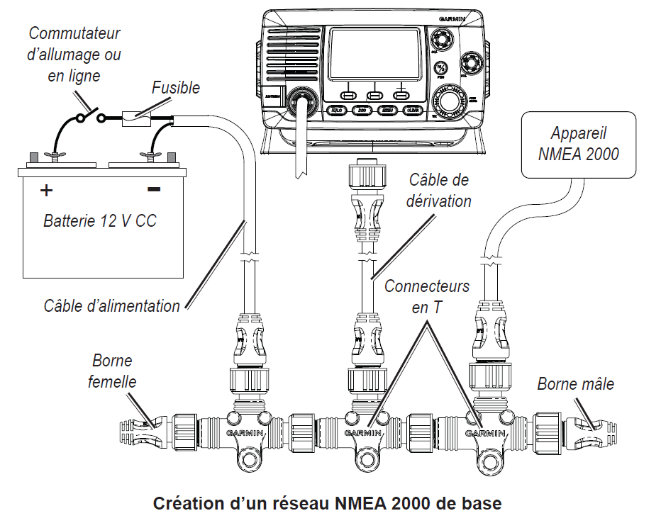 https://static.blog4ever.com/2012/03/678268/Branchement-nmea-2000.PNG