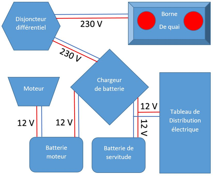 https://static.blog4ever.com/2012/03/678268/CHARGEUR-DE-BATTERIE.JPG