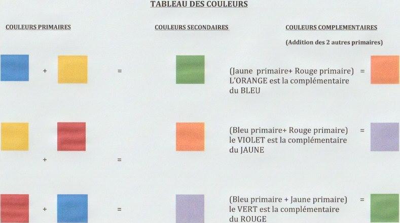 LE TABLEAU DES COULEURS.jpeg