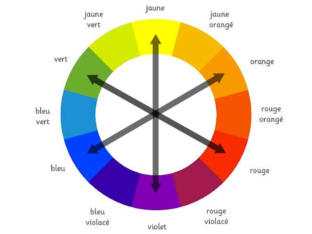 roue couleur.jpg