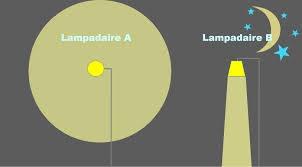 lampadaires.jpg