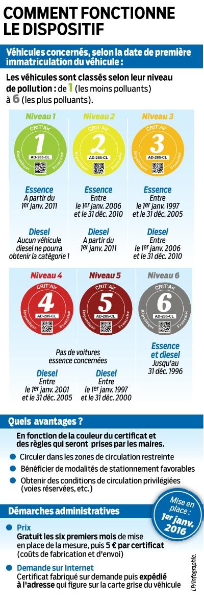 4825087_WEB-Vignette-Auto-Royal-Certificat.jpg
