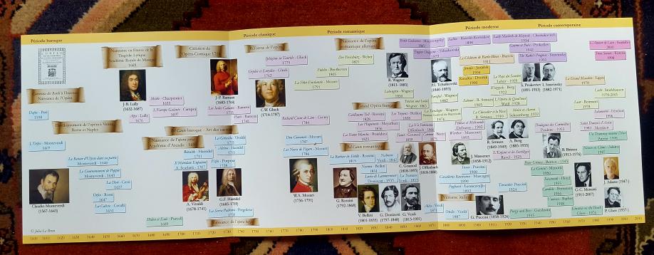 Histoire de l'opéra.jpg