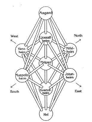 yggdrasil-1.jpg