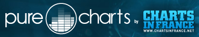 https://static.blog4ever.com/2012/09/713297/Logo-PureCharts_4625979.png