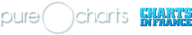 https://static.blog4ever.com/2012/09/713297/Logo-PureCharts_6119448.png