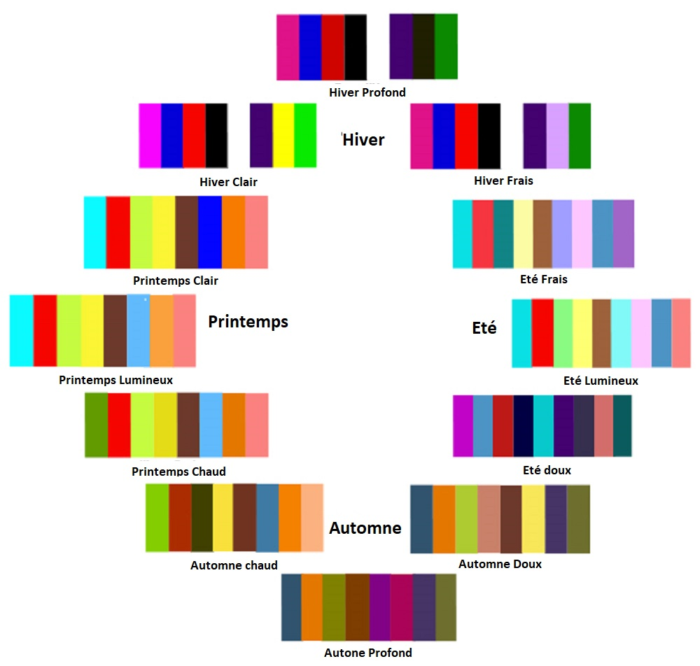 flow-seasonal-color-analysis.jpg