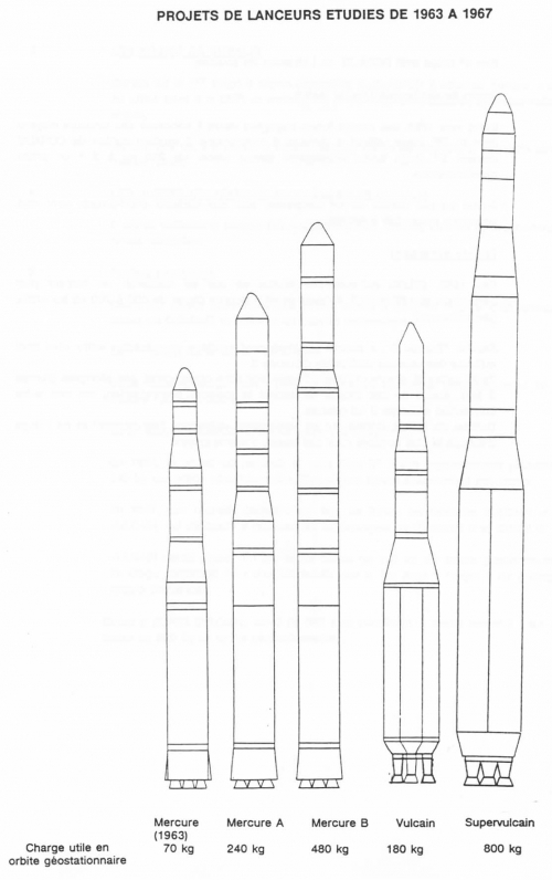 projets de lanceurs.jpg