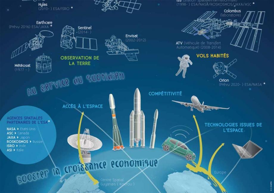 europe spatiale2.jpg