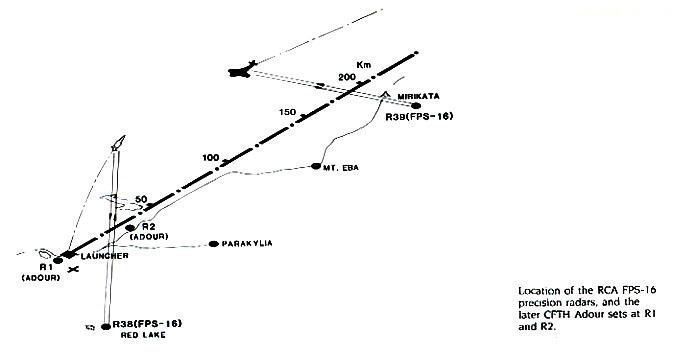 radars à woomera.jpg