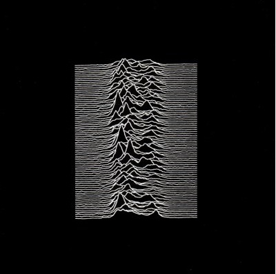 https://static.blog4ever.com/2012/10/715728/unknown-pleasures.jpg
