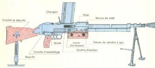 FM 24-29-dessin profil.jpg