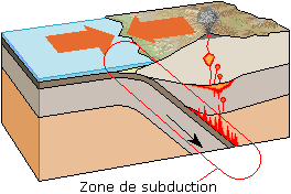Zone_de_subduction_djareku.png