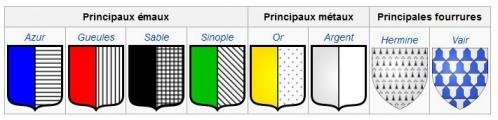 Représentation symbolique des couleurs.JPG