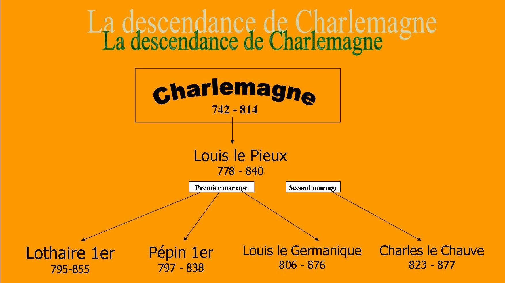 Généalogie de Charlemagne.jpg