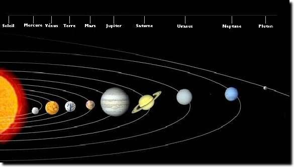 Système solaire avec Pluton.jpg