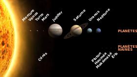 Système solaire avec Pluton 03.png