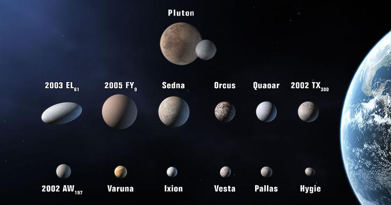 Planetes_naines_potentielles.png