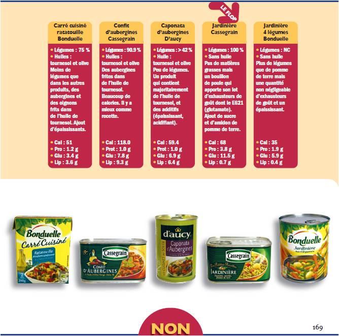 legumes cuisines en conserve_flop.jpg