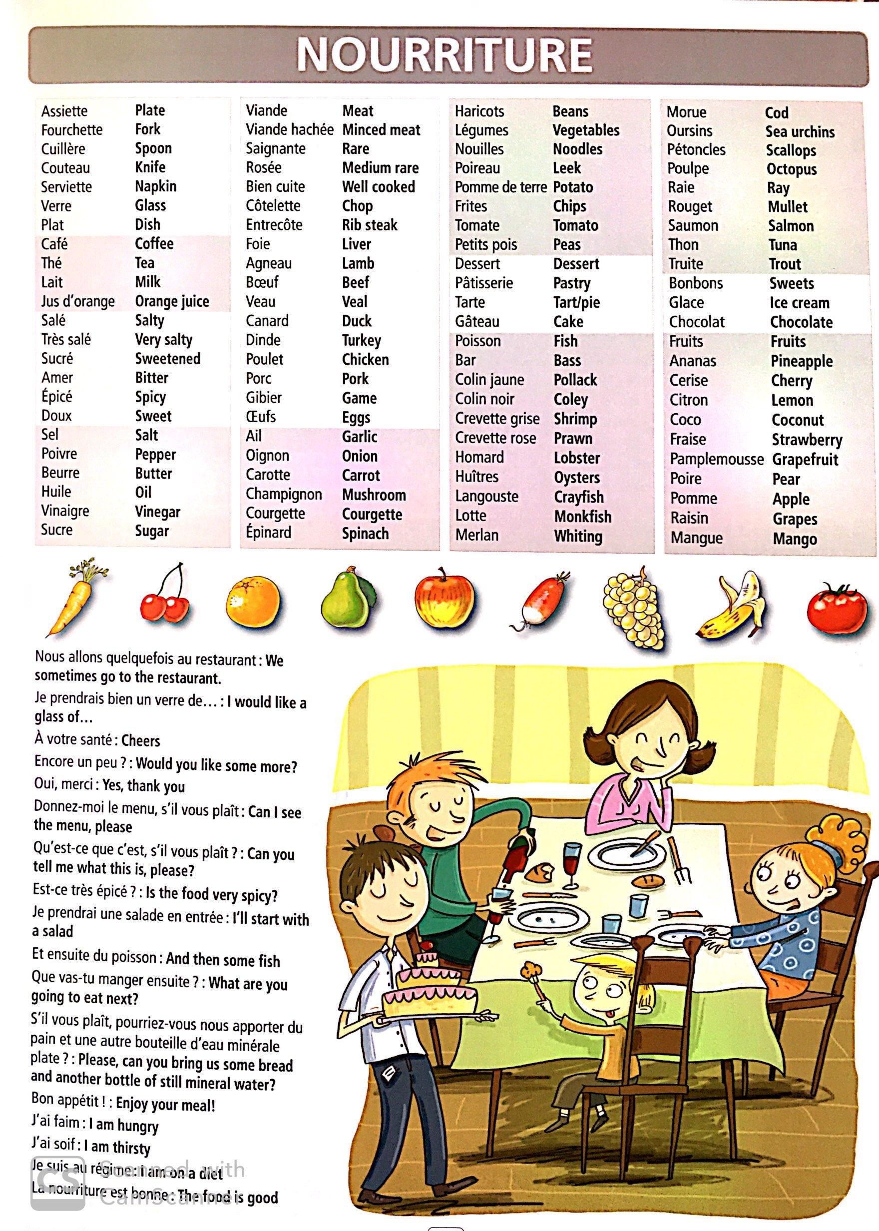 anglais nourriture-1.jpg