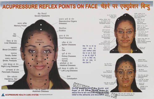 BB Acupressure reflex points on face.jpg