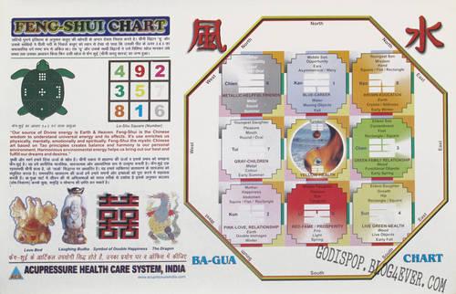 BB Feng-shui chart.jpg