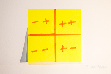 https://static.blog4ever.com/2012/11/720911/Post-it-Positions-de-vie.jpg