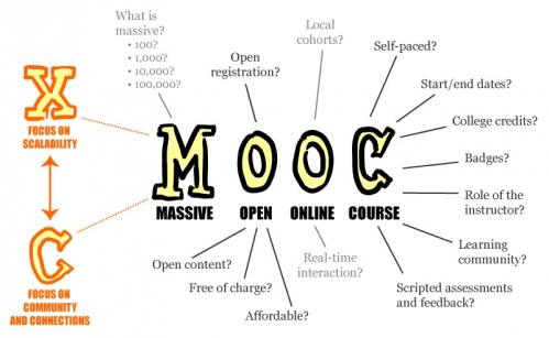 MOOC_poster_mathplourde.jpg