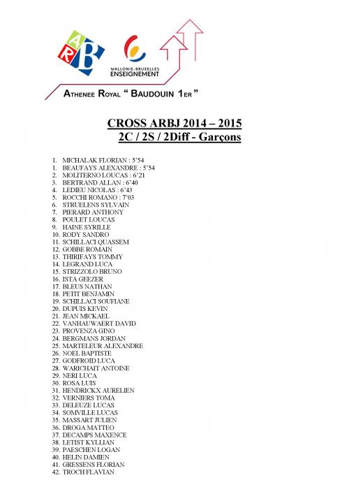 CROSS ARBJ 2014 2c 2s 2diff garçons.png
