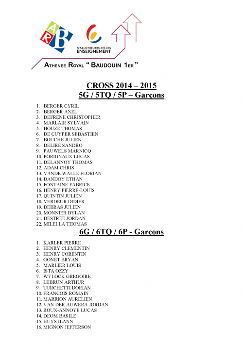 CROSS ARBJ 2014 5 6 garçons.png