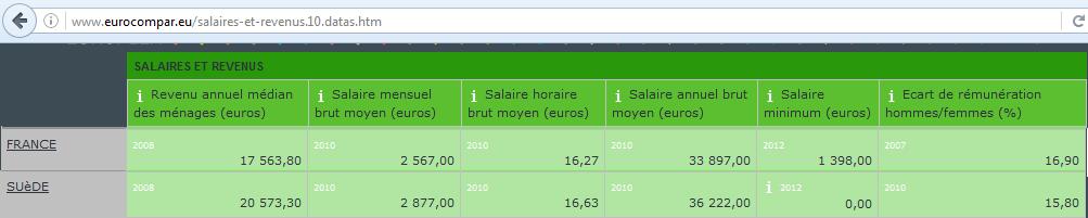 eurocompar.png