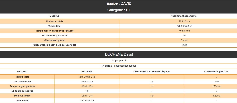 Classement David.jpg