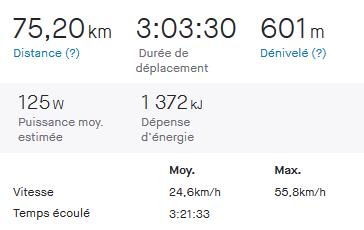 Screenshot_2020-10-01 Sortie du jeudi CCS à 4 et beaucoup de vent 💨🌪️ Vélo Strava