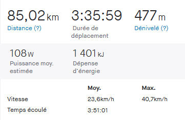Screenshot_2020-10-16 Sortie parcours 61CCS (10) avec Strade Bianche Vélo Strava