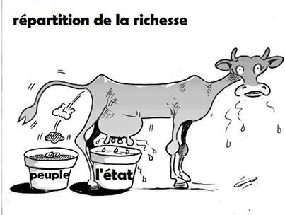 Répartition de la richesse