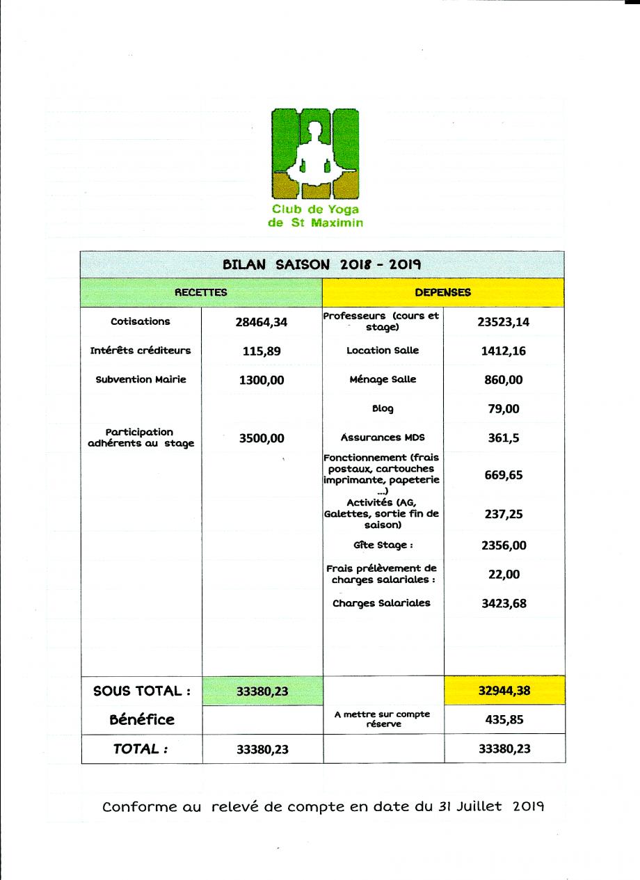 BILAN SAISON 2018 - 2019