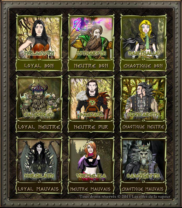 Les personnages - première charte