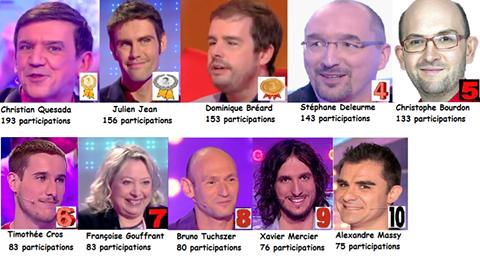 Top 50 des gains et des participations dans les jeux t l fran ais jeux t l vis s - Pierre marie les 12 coups de midi ...