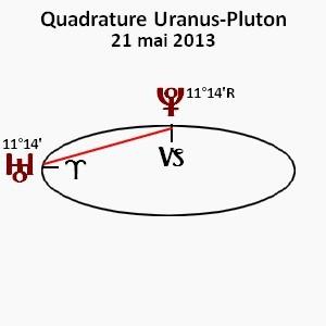 carre-Uranus-Pluton-21-mai-2013-300x300.jpg