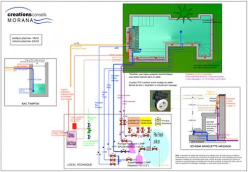 def Filtration 30-12 sur A3  .jpg